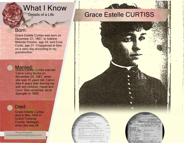 Grace Curtiss